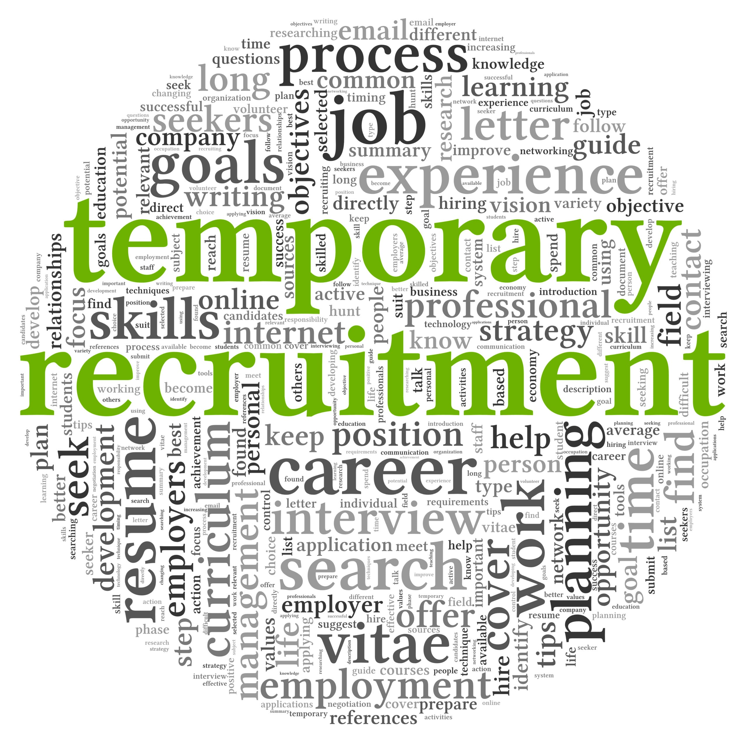Recruitment market update and the benefits of using temp staff