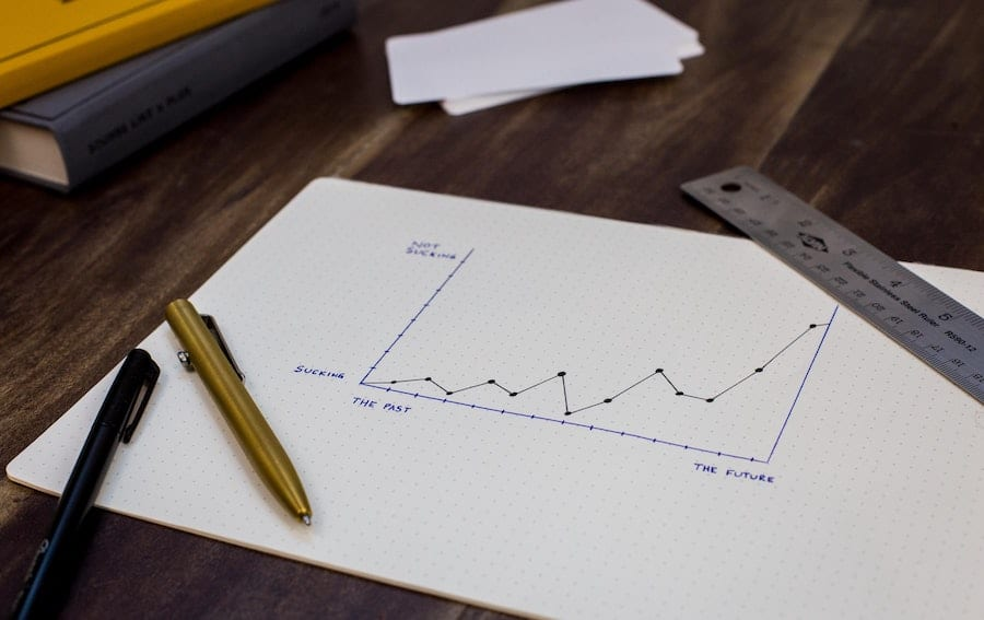 7 Ways to Measure If Your Talent Acquisition is Working